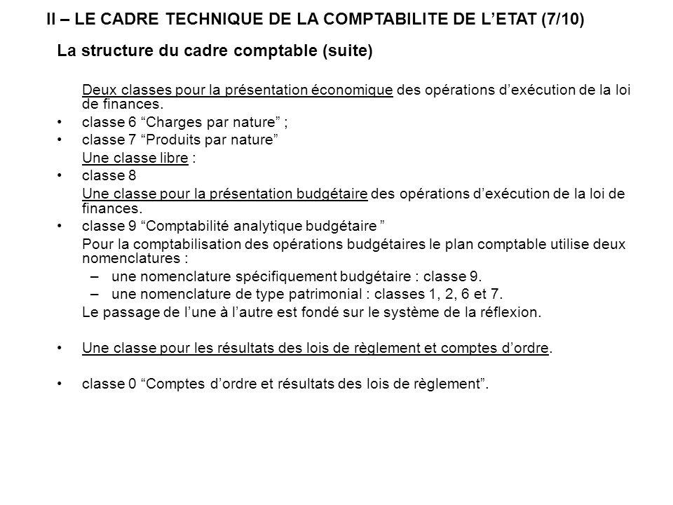 La structure du cadre comptable (suite) Deux classes pour la présentation économique des opérations dexécution de la loi de finances. classe 6 Charges