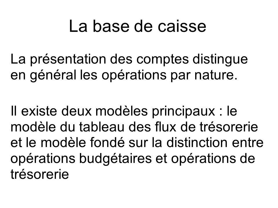 La présentation des comptes distingue en général les opérations par nature.