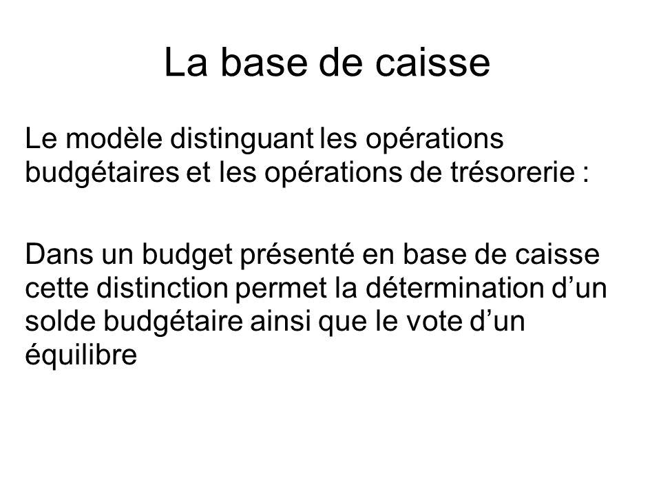 Le modèle distinguant les opérations budgétaires et les opérations de trésorerie : Dans un budget présenté en base de caisse cette distinction permet la détermination dun solde budgétaire ainsi que le vote dun équilibre La base de caisse