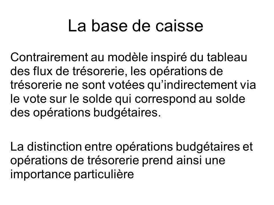 Contrairement au modèle inspiré du tableau des flux de trésorerie, les opérations de trésorerie ne sont votées quindirectement via le vote sur le solde qui correspond au solde des opérations budgétaires.