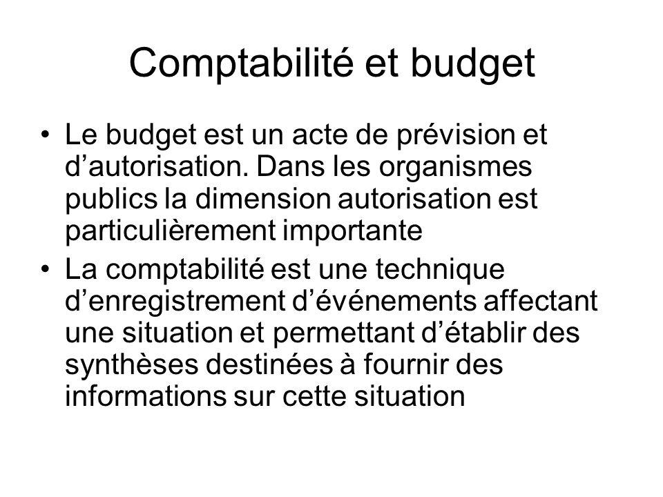 Comptabilité et budget Le budget est un acte de prévision et dautorisation.