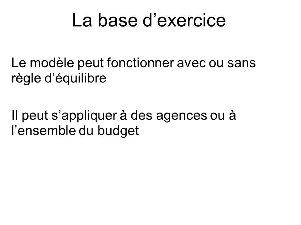 Le modèle peut fonctionner avec ou sans règle déquilibre Il peut sappliquer à des agences ou à lensemble du budget La base dexercice