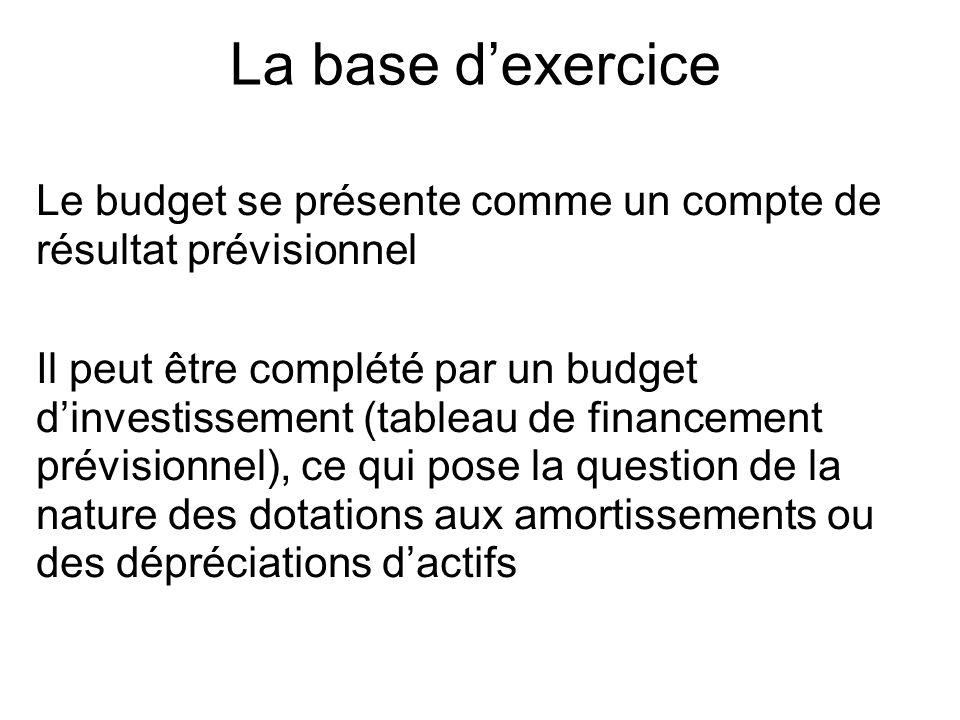 Le budget se présente comme un compte de résultat prévisionnel Il peut être complété par un budget dinvestissement (tableau de financement prévisionnel), ce qui pose la question de la nature des dotations aux amortissements ou des dépréciations dactifs La base dexercice