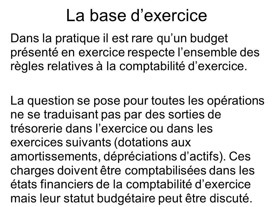 Dans la pratique il est rare quun budget présenté en exercice respecte lensemble des règles relatives à la comptabilité dexercice.