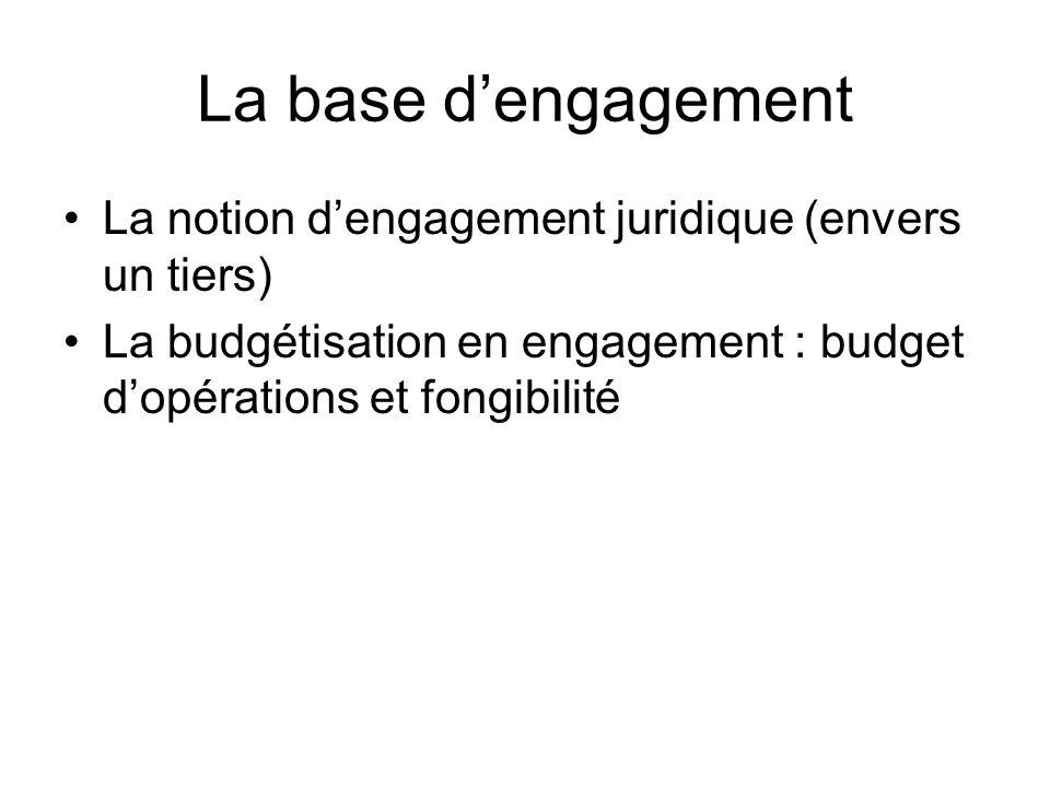 La base dengagement La notion dengagement juridique (envers un tiers) La budgétisation en engagement : budget dopérations et fongibilité