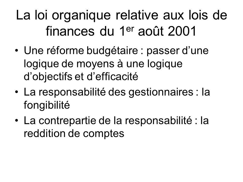 La loi organique relative aux lois de finances du 1 er août 2001 Une réforme budgétaire : passer dune logique de moyens à une logique dobjectifs et defficacité La responsabilité des gestionnaires : la fongibilité La contrepartie de la responsabilité : la reddition de comptes
