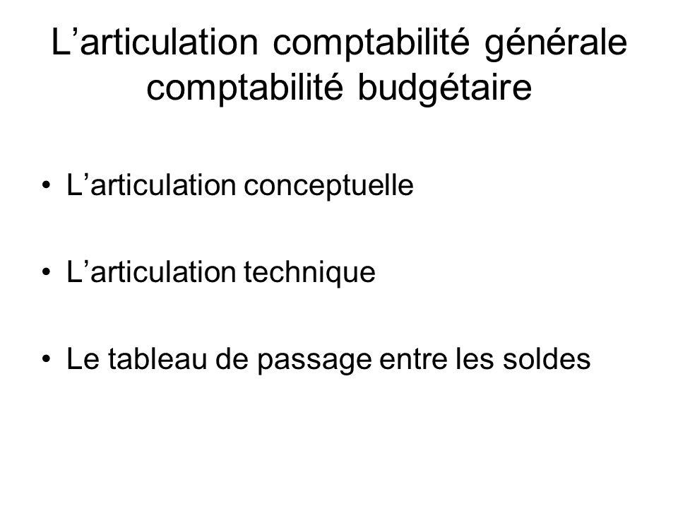 Larticulation comptabilité générale comptabilité budgétaire Larticulation conceptuelle Larticulation technique Le tableau de passage entre les soldes