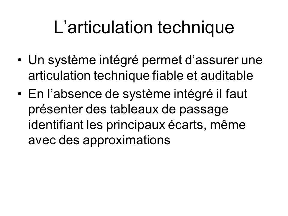 Larticulation technique Un système intégré permet dassurer une articulation technique fiable et auditable En labsence de système intégré il faut présenter des tableaux de passage identifiant les principaux écarts, même avec des approximations