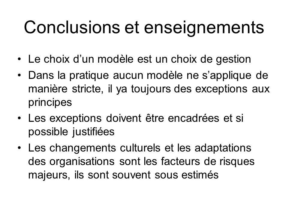 Conclusions et enseignements Le choix dun modèle est un choix de gestion Dans la pratique aucun modèle ne sapplique de manière stricte, il ya toujours des exceptions aux principes Les exceptions doivent être encadrées et si possible justifiées Les changements culturels et les adaptations des organisations sont les facteurs de risques majeurs, ils sont souvent sous estimés