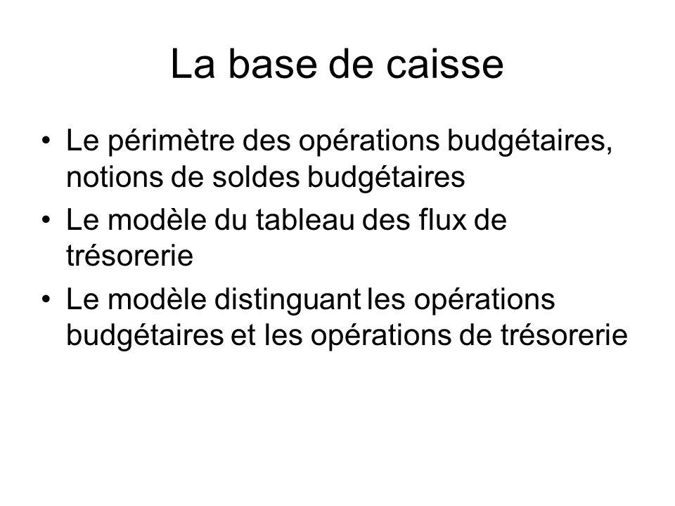 La base de caisse Le périmètre des opérations budgétaires, notions de soldes budgétaires Le modèle du tableau des flux de trésorerie Le modèle distinguant les opérations budgétaires et les opérations de trésorerie