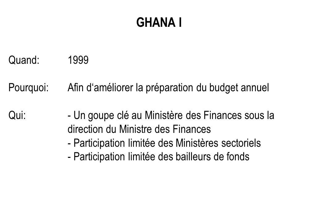 GHANA I Quand:1999 Pourquoi:Afin daméliorer la préparation du budget annuel Qui:- Un goupe clé au Ministère des Finances sous la direction du Ministre