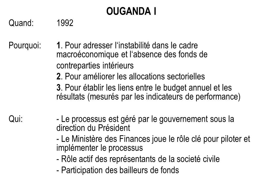 OUGANDA I Quand:1992 Pourquoi: 1. Pour adresser linstabilité dans le cadre macroéconomique et labsence des fonds de contreparties intérieurs 2. Pour a