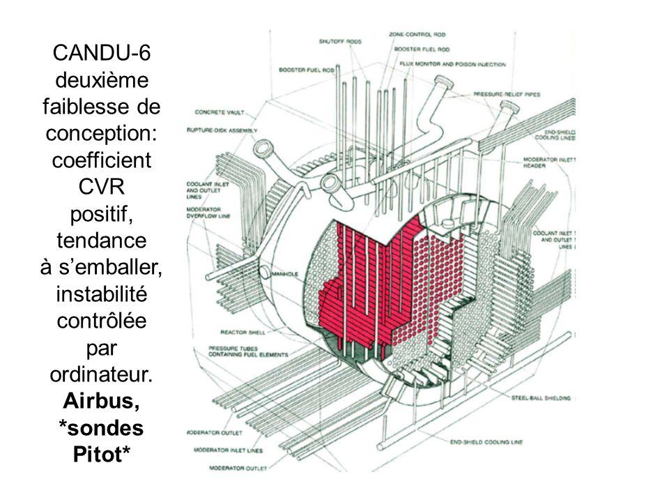 CANDU-6 deuxième faiblesse de conception: coefficient CVR positif, tendance à semballer, instabilité contrôlée par ordinateur.