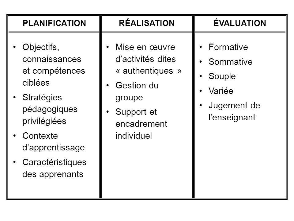 Objectifs, connaissances et compétences ciblées Stratégies pédagogiques privilégiées Contexte dapprentissage Caractéristiques des apprenants PLANIFICA