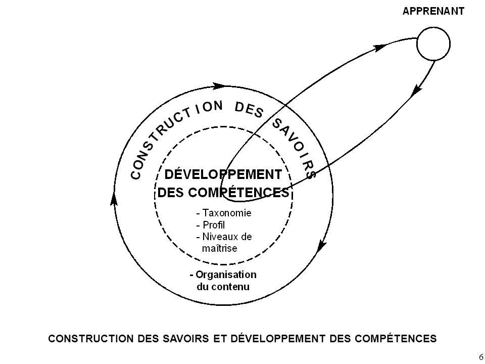 6 CONSTRUCTION DES SAVOIRS ET DÉVELOPPEMENT DES COMPÉTENCES