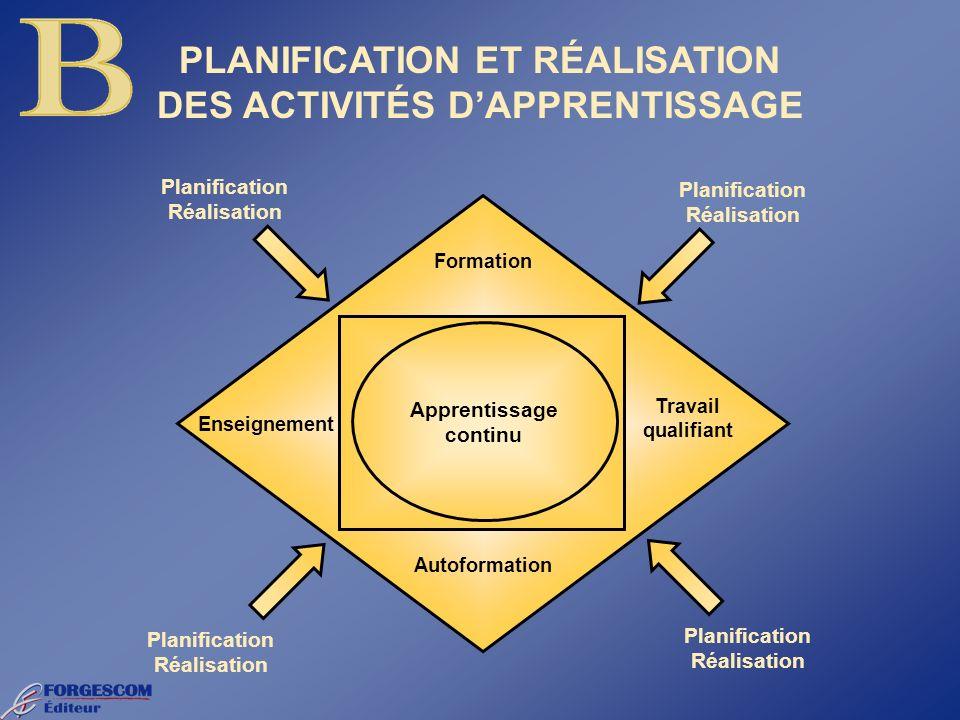 PLANIFICATION ET RÉALISATION DES ACTIVITÉS DAPPRENTISSAGE Planification Réalisation Apprentissage continu Travail qualifiant Enseignement Formation Autoformation