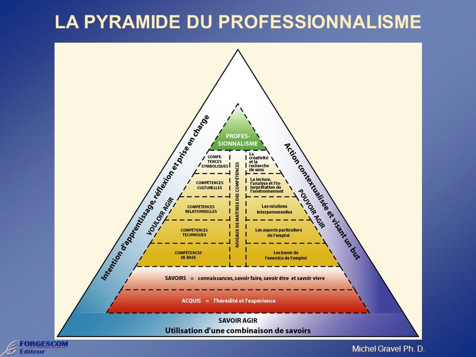LA PYRAMIDE DU PROFESSIONNALISME Michel Gravel Ph. D.