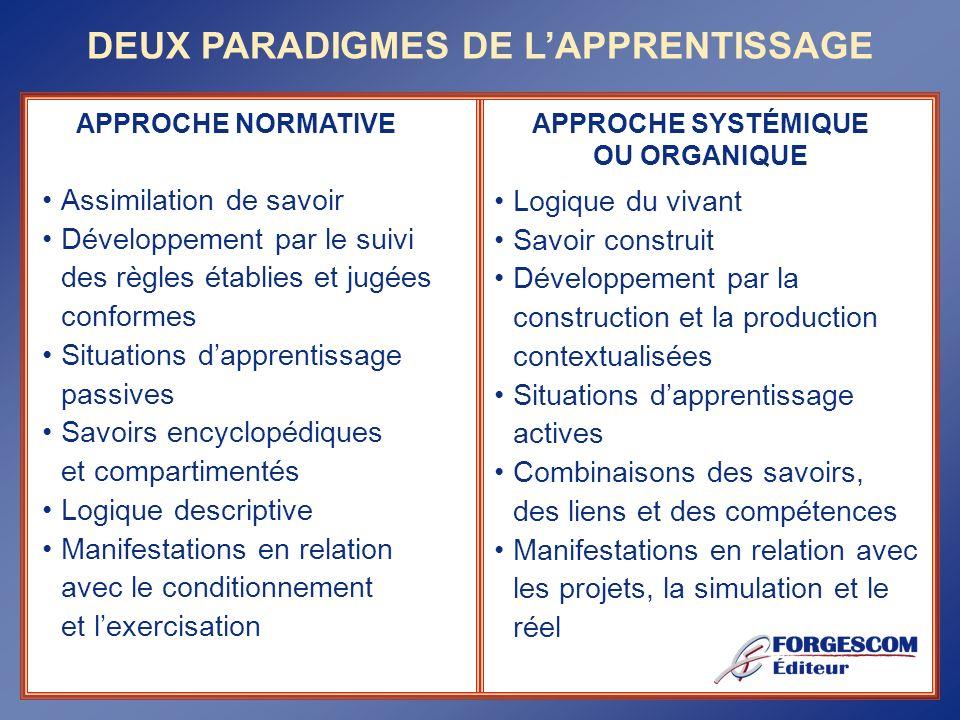 24 ÉVALUATION DU DÉVELOPPEMENT DES COMPÉTENCES RÉFLEXION DANS ET SUR LA PRATIQUE APPRENTISSAGES SIGNIFICATIFS NIVEAU DE SATISFACTION DES ACTIVITÉS CONSIGNATION DE DONNÉES RELIÉES À L EXPERTISE PROFESSIONNELLE (PORTEFEUILLE PROF.) MANIFESTATIONS DES COMPÉTENCES AUTO ET COÉVALUATION