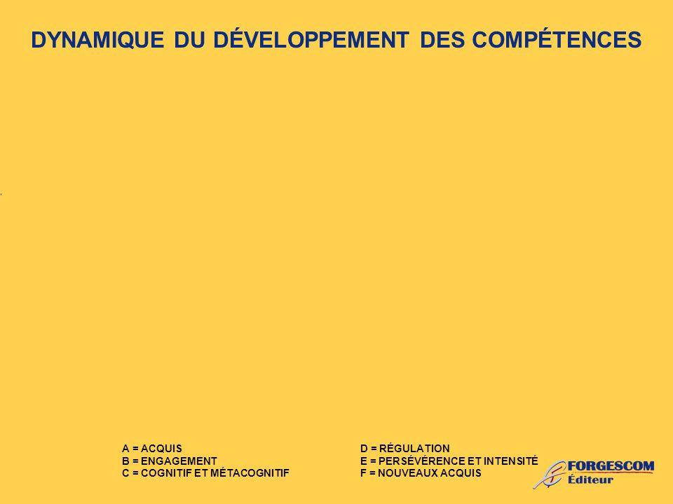 STRATIFICATION DES COMPÉTENCES Michel Gravel Ph. D.