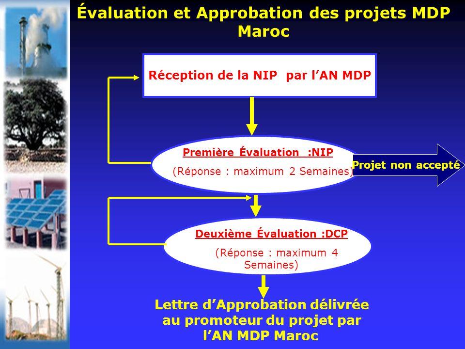 Évaluation et Approbation des projets MDP Maroc Réception de la NIP par lAN MDP Première Évaluation :NIP (Réponse : maximum 2 Semaines) Deuxième Évaluation :DCP (Réponse : maximum 4 Semaines) Lettre dApprobation délivrée au promoteur du projet par lAN MDP Maroc Projet non accepté