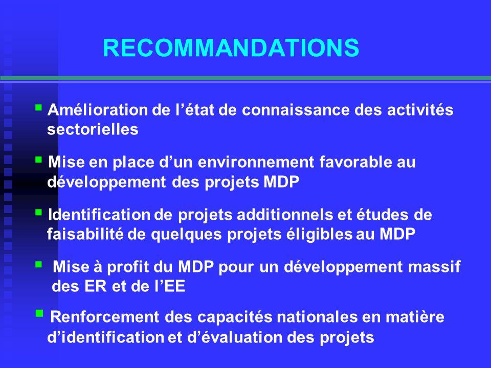 RECOMMANDATIONS Amélioration de létat de connaissance des activités sectorielles Mise en place dun environnement favorable au développement des projet