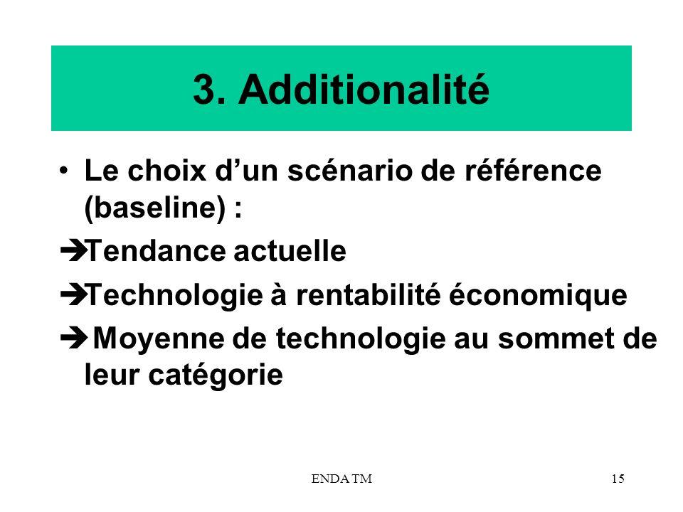 ENDA TM15 3. Additionalité Le choix dun scénario de référence (baseline) : Tendance actuelle Technologie à rentabilité économique Moyenne de technolog