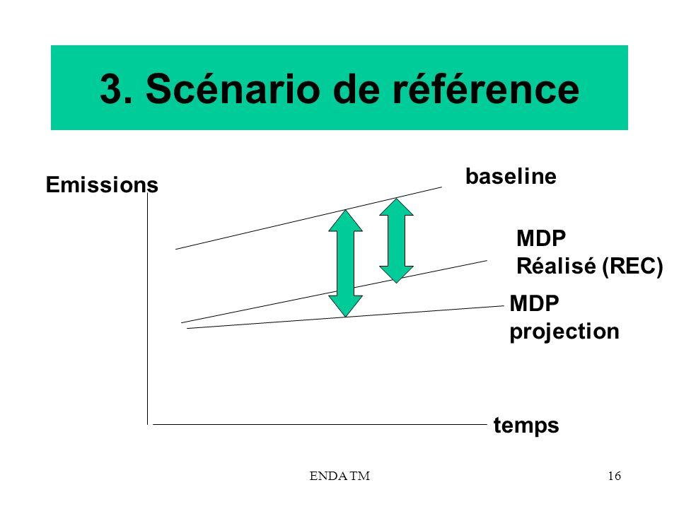 ENDA TM16 3. Scénario de référence temps Emissions baseline MDP projection MDP Réalisé (REC)
