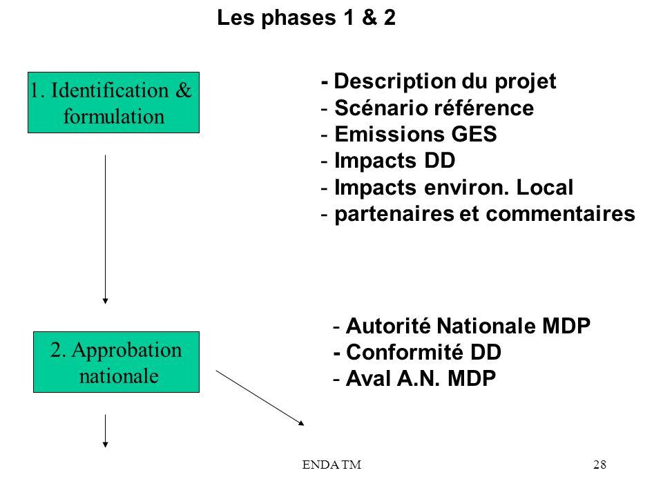 ENDA TM28 1. Identification & formulation Les phases 1 & 2 - Description du projet - Scénario référence - Emissions GES - Impacts DD - Impacts environ