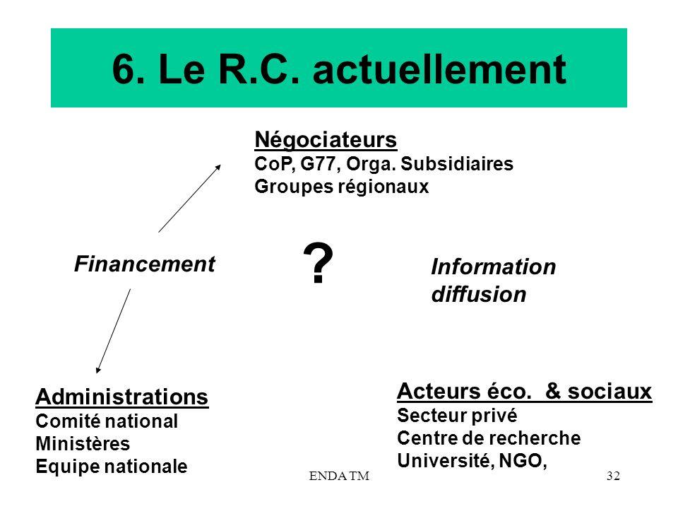 ENDA TM32 6. Le R.C. actuellement Négociateurs CoP, G77, Orga. Subsidiaires Groupes régionaux Administrations Comité national Ministères Equipe nation