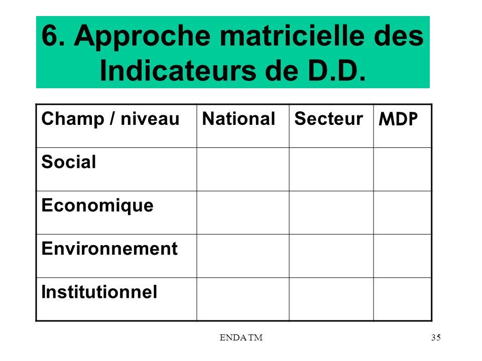 ENDA TM35 6. Approche matricielle des Indicateurs de D.D. Champ / niveauNationalSecteur MDP Social Economique Environnement Institutionnel
