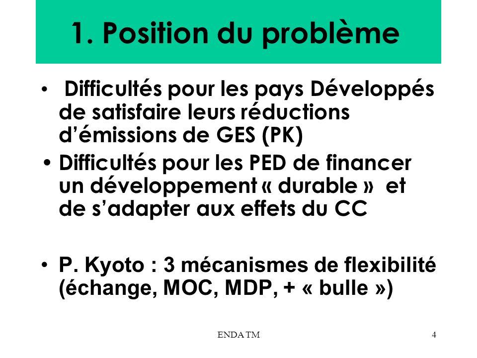 ENDA TM4 1. Position du problème Difficultés pour les pays Développés de satisfaire leurs réductions démissions de GES (PK) Difficultés pour les PED d