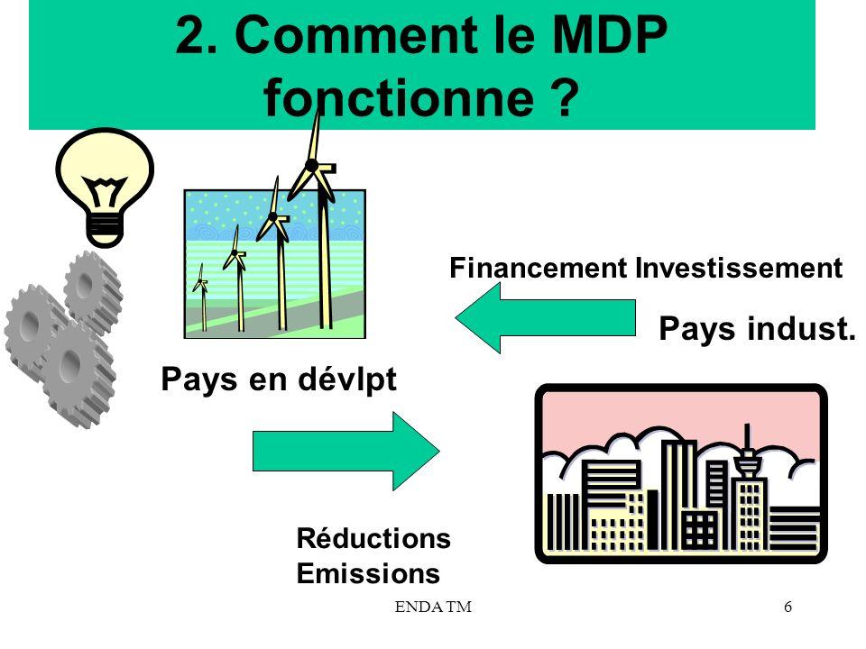 ENDA TM6 2. Comment le MDP fonctionne ? Pays en dévlpt Pays indust. Réductions Emissions Financement Investissement