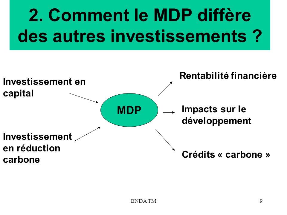 ENDA TM9 2. Comment le MDP diffère des autres investissements ? MDP Investissement en capital Investissement en réduction carbone Rentabilité financiè