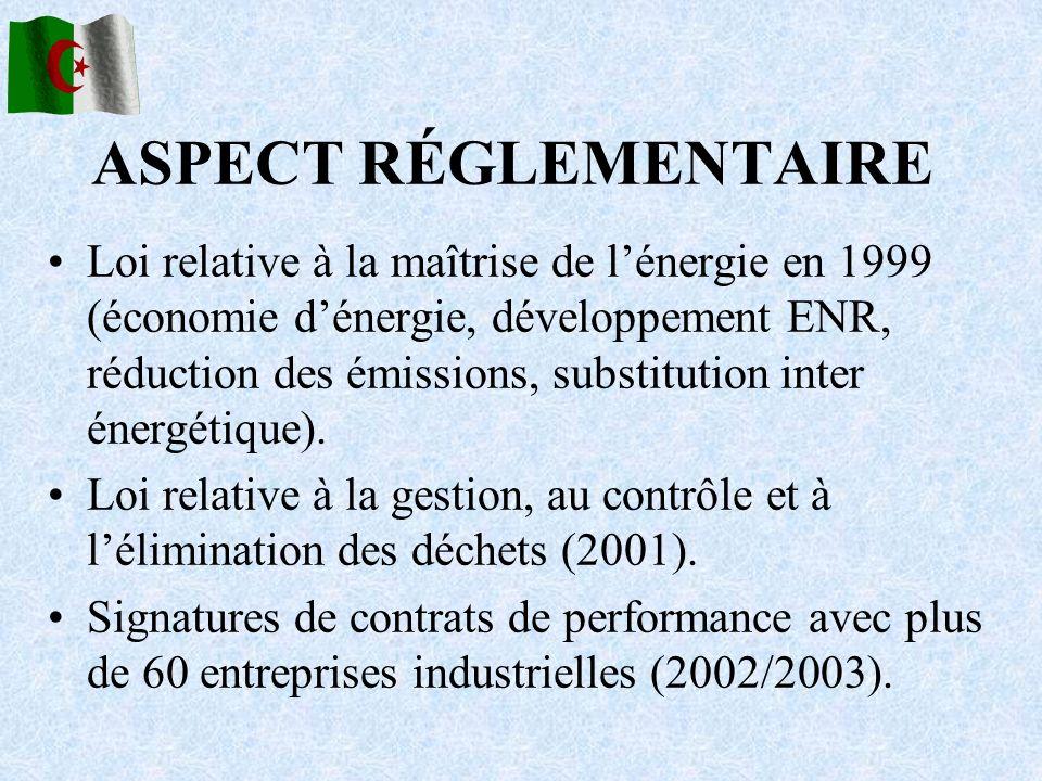 Loi relative à la maîtrise de lénergie en 1999 (économie dénergie, développement ENR, réduction des émissions, substitution inter énergétique). Loi re