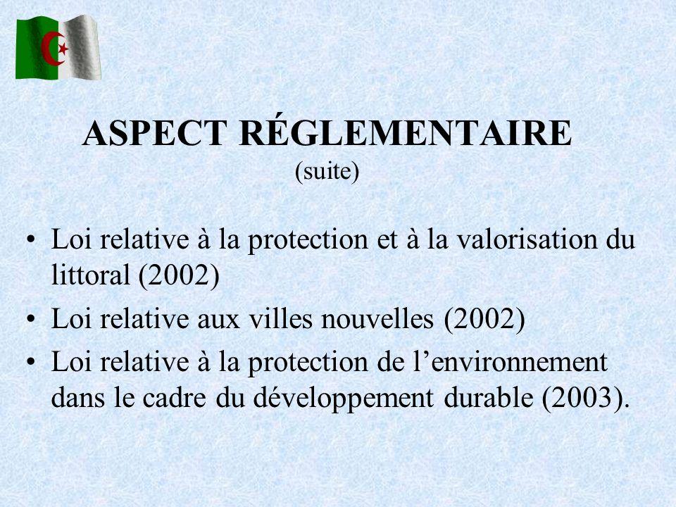 Loi relative à la protection et à la valorisation du littoral (2002) Loi relative aux villes nouvelles (2002) Loi relative à la protection de lenviron