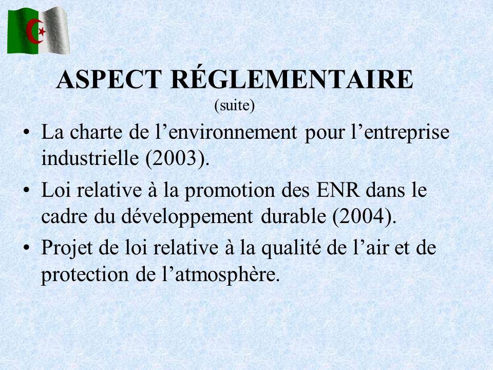 La charte de lenvironnement pour lentreprise industrielle (2003). Loi relative à la promotion des ENR dans le cadre du développement durable (2004). P