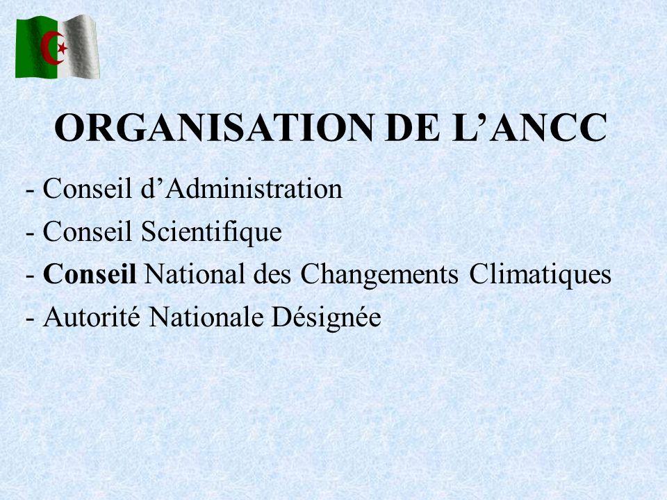 - Conseil dAdministration - Conseil Scientifique - Conseil National des Changements Climatiques - Autorité Nationale Désignée ORGANISATION DE LANCC