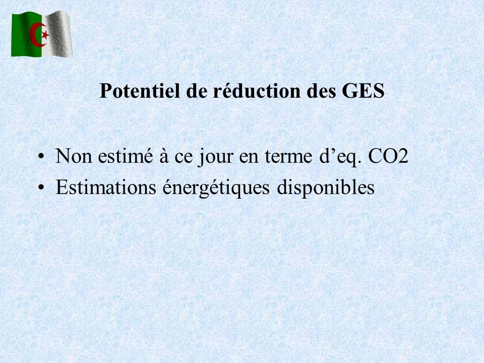 Potentiel de réduction des GES Non estimé à ce jour en terme deq. CO2 Estimations énergétiques disponibles