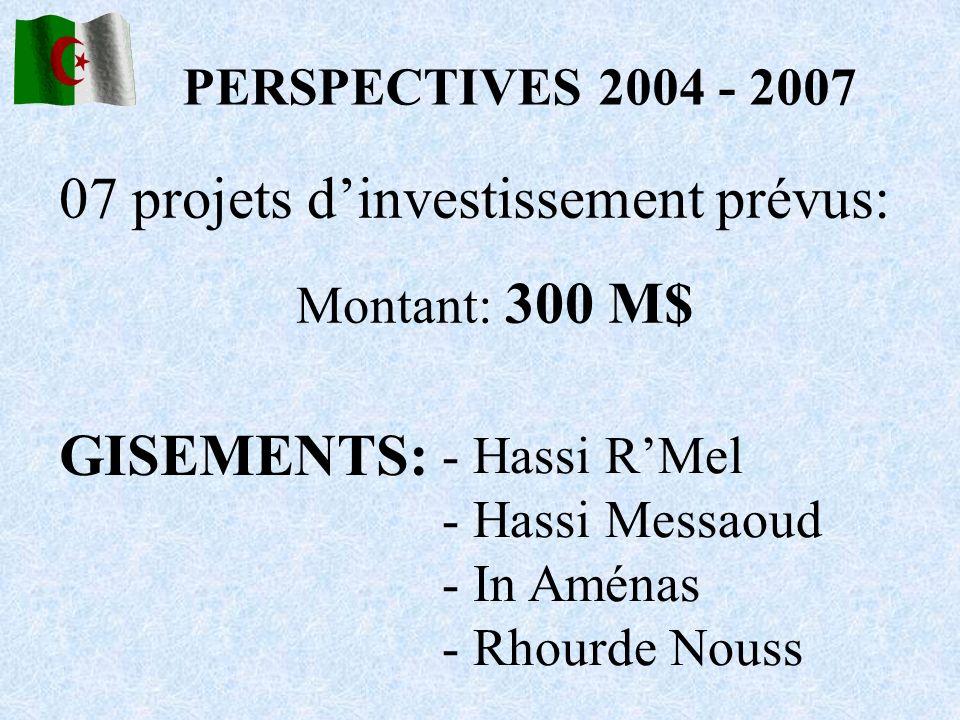 PERSPECTIVES 2004 - 2007 07 projets dinvestissement prévus: Montant: 300 M$ GISEMENTS: - Hassi RMel - Hassi Messaoud - In Aménas - Rhourde Nouss