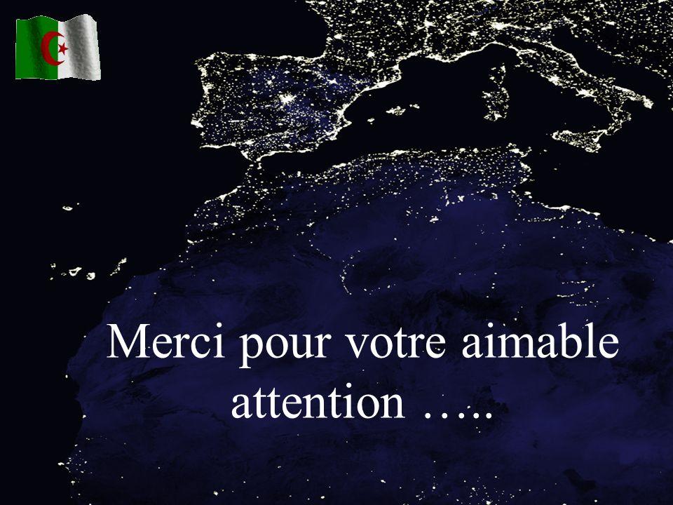 Merci pour votre aimable attention …..