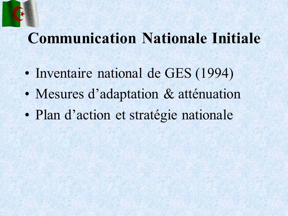Communication Nationale Initiale Inventaire national de GES (1994) Mesures dadaptation & atténuation Plan daction et stratégie nationale