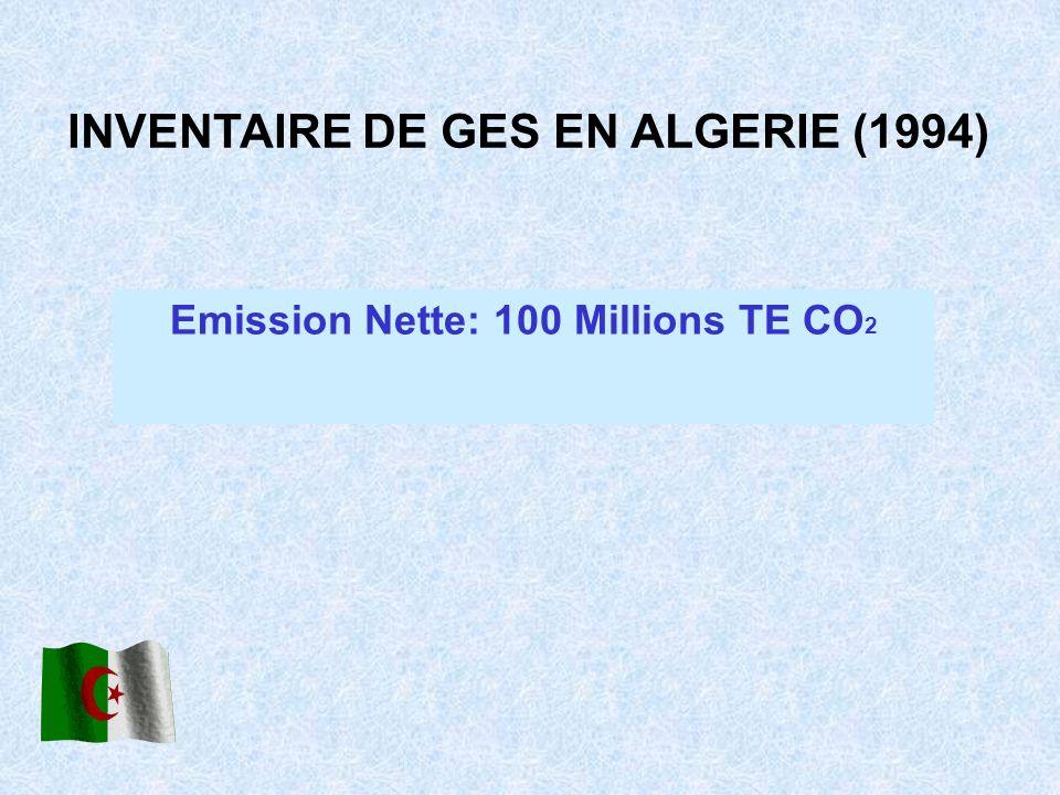 INVENTAIRE DE GES EN ALGERIE (1994) Emission Nette: 100 Millions TE CO 2
