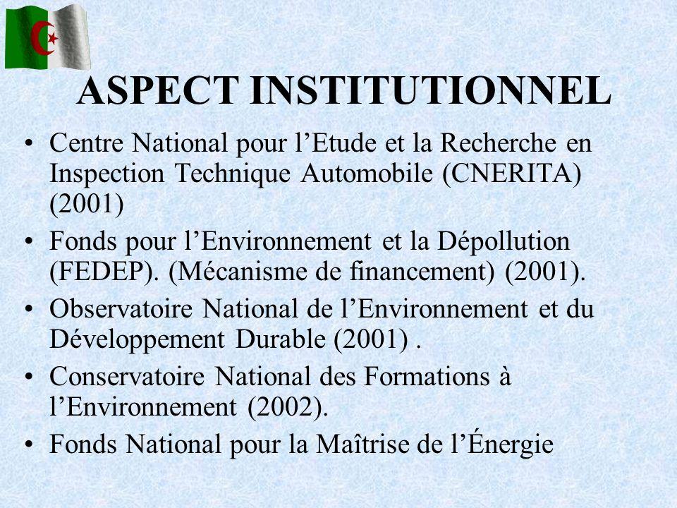 ASPECT INSTITUTIONNEL Centre National pour lEtude et la Recherche en Inspection Technique Automobile (CNERITA) (2001) Fonds pour lEnvironnement et la