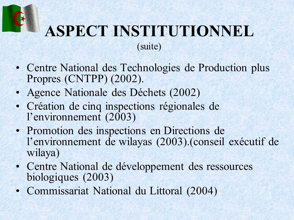 Centre National des Technologies de Production plus Propres (CNTPP) (2002). Agence Nationale des Déchets (2002) Création de cinq inspections régionale