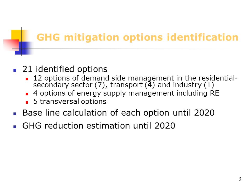 3 GHG mitigation options identification 21 identified options 12 options of demand side management in the residential- secondary sector (7), transport (4) and industry (1) 4 options of energy supply management including RE 5 transversal options Base line calculation of each option until 2020 GHG reduction estimation until 2020