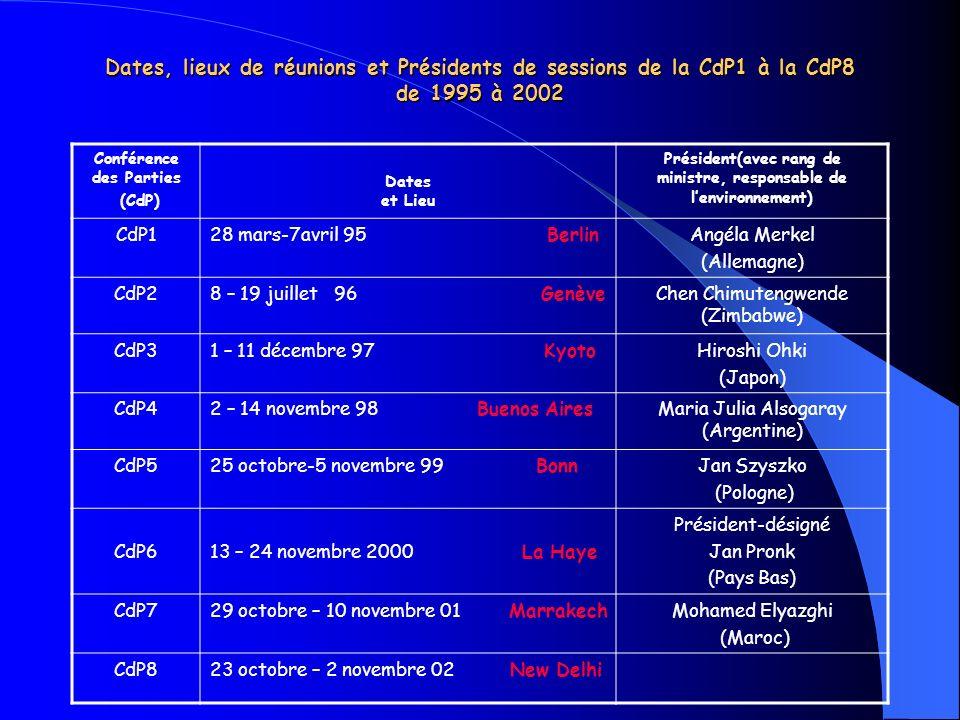 Dates, lieux de réunions et Présidents de sessions de la CdP1 à la CdP8 de 1995 à 2002 Conférence des Parties (CdP) Dates et Lieu Président(avec rang