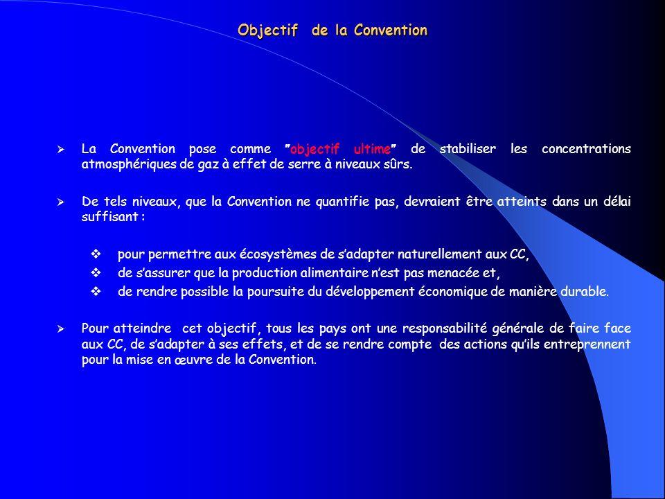 Objectif de la Convention La Convention pose comme objectif ultime de stabiliser les concentrations atmosphériques de gaz à effet de serre à niveaux s