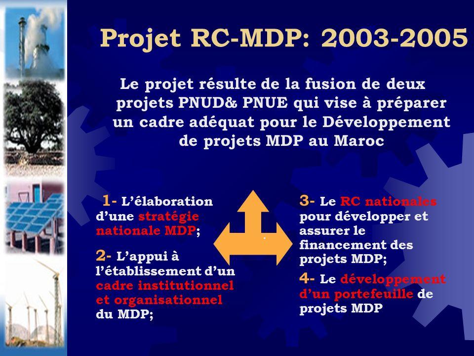 Projet RC-MDP: 2003-2005 Le projet résulte de la fusion de deux projets PNUD& PNUE qui vise à préparer un cadre adéquat pour le Développement de projets MDP au Maroc.