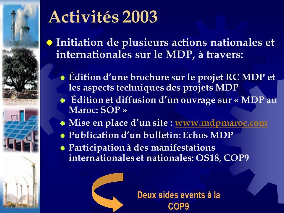 Initiation de plusieurs actions nationales et internationales sur le MDP, à travers: Édition dune brochure sur le projet RC MDP et les aspects techniques des projets MDP Édition et diffusion dun ouvrage sur « MDP au Maroc: SOP » Mise en place dun site : www.mdpmaroc.comwww.mdpmaroc.com Publication dun bulletin: Echos MDP Participation à des manifestations internationales et nationales: OS18, COP9 Activités 2003 Deux sides events à la COP9