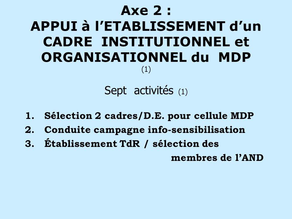 Axe 2 : APPUI à lETABLISSEMENT dun CADRE Institutionnel et ORGANISATIONNEL du MDP (2) Sept activités (2) 4.